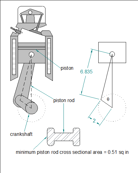 problem statement: determine the acceleration equation for the engine  piston rod in figure 1 as a function of crankshaft angle and crankshaft rpm